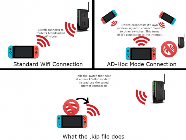 in-switch-ldn-mitm-v100-est-disponible-1