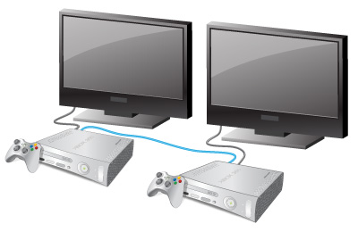 Dual console link
